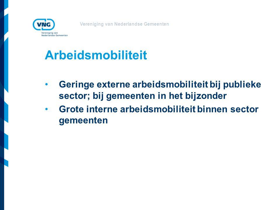 Vereniging van Nederlandse Gemeenten Arbeidsmobiliteit Geringe externe arbeidsmobiliteit bij publieke sector; bij gemeenten in het bijzonder Grote int