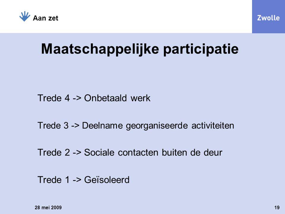Trede 4 -> Onbetaald werk Trede 3 -> Deelname georganiseerde activiteiten Trede 2 -> Sociale contacten buiten de deur Trede 1 -> Geïsoleerd 28 mei 200