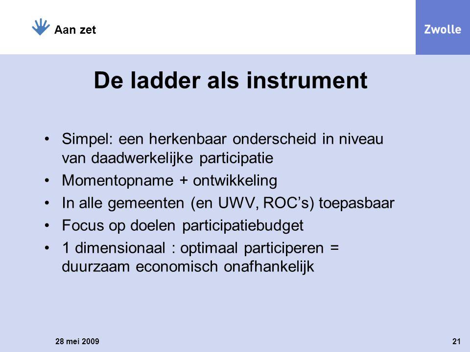 1-op-1 verantwoordingsmodel Simpel: een herkenbaar onderscheid in niveau van daadwerkelijke participatie Momentopname + ontwikkeling In alle gemeenten