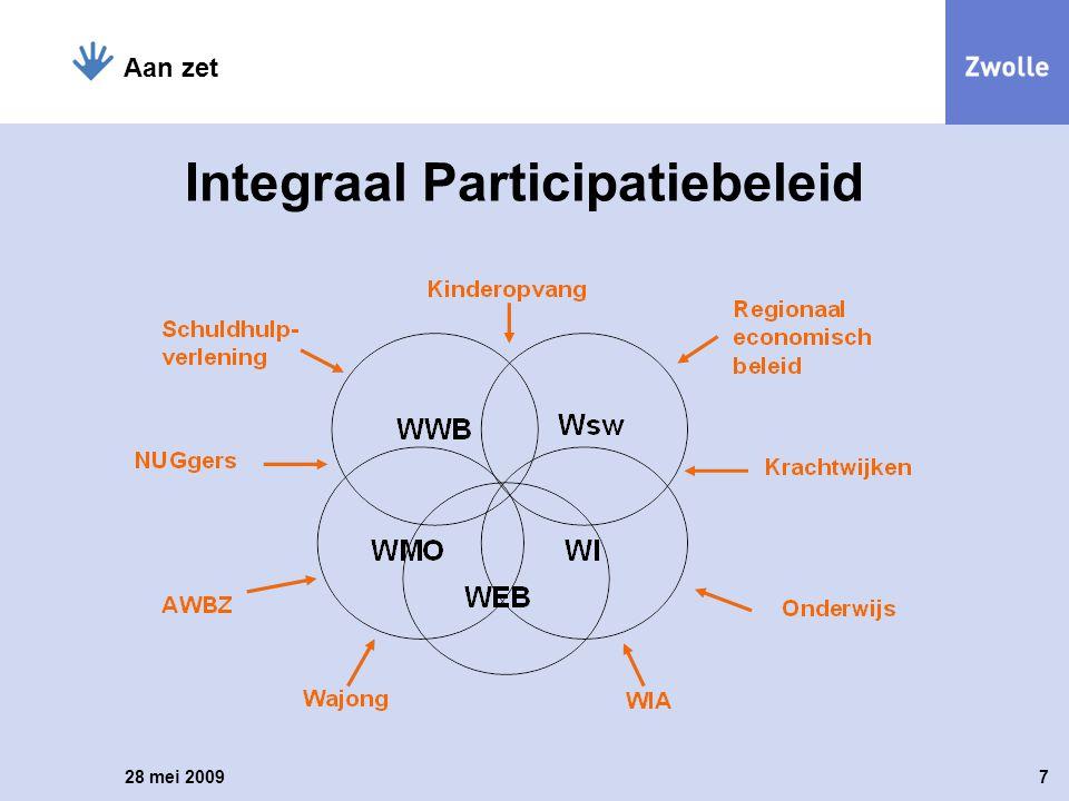 Integraal Participatiebeleid 28 mei 20097 Aan zet