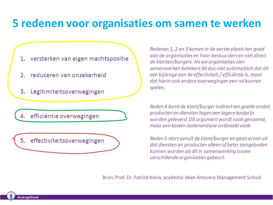 5 redenen voor organisaties om samen te werken 1.versterken van eigen machtspositie 2.reduceren van onzekerheid 3.Legitimiteitsoverwegingen 4.efficiën