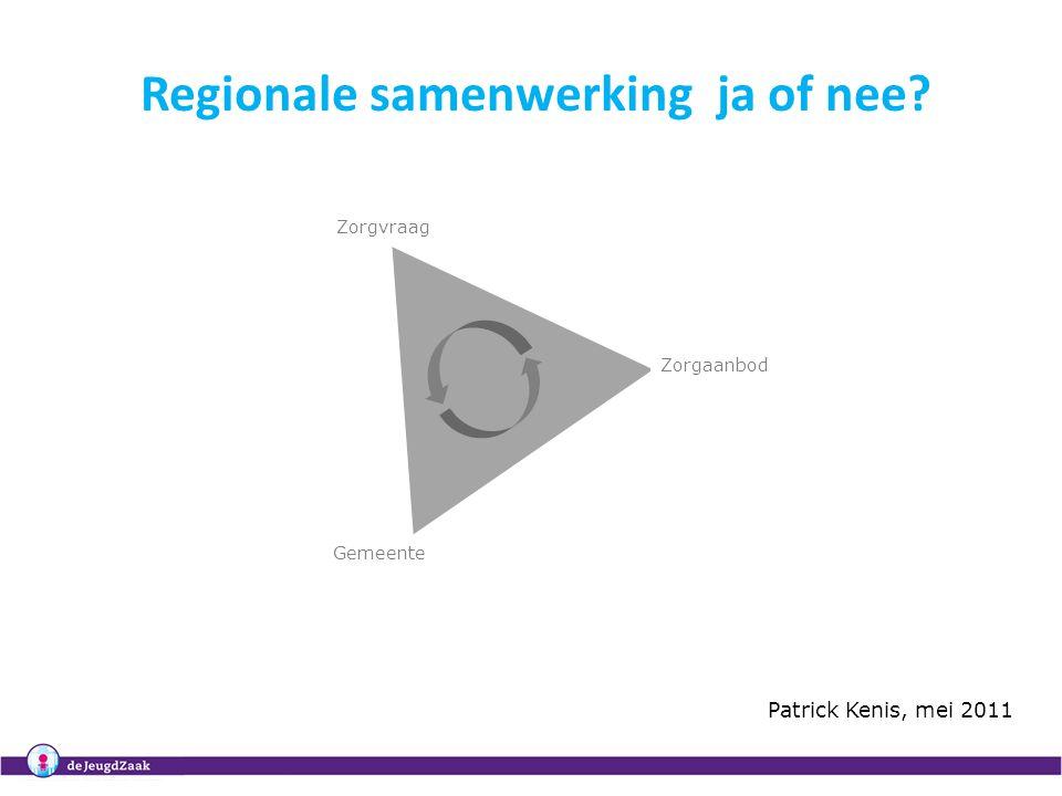 Regionale samenwerking ja of nee? Zorgvraag Gemeente Zorgaanbod Patrick Kenis, mei 2011