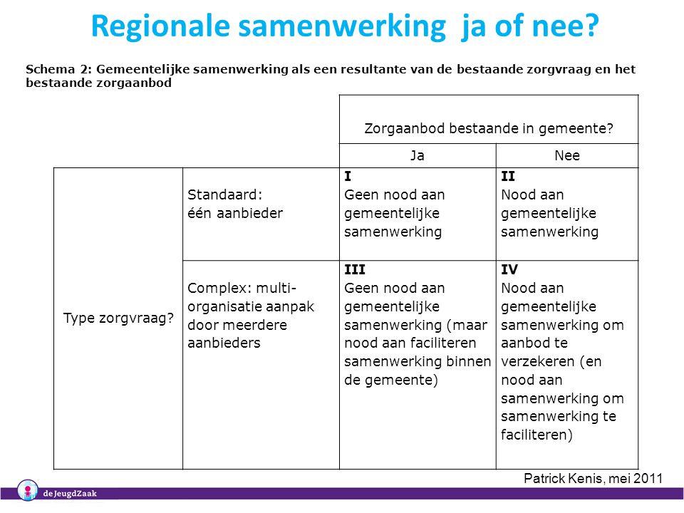 Regionale samenwerking hoe? Patrick Kenis, mei 2011