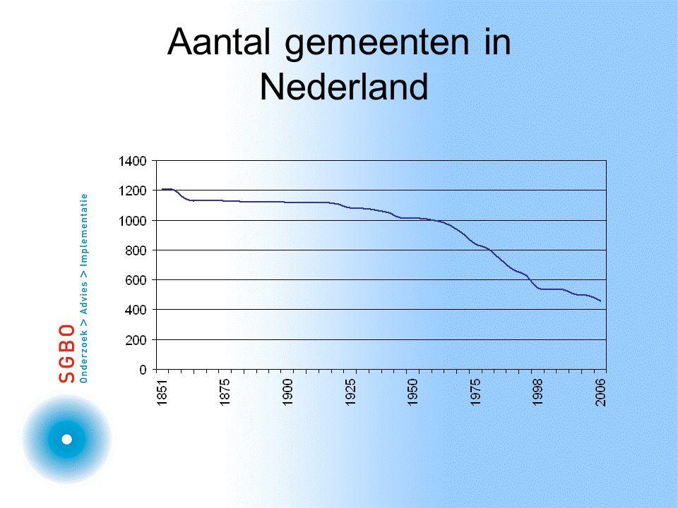 Aantal gemeenten in Nederland