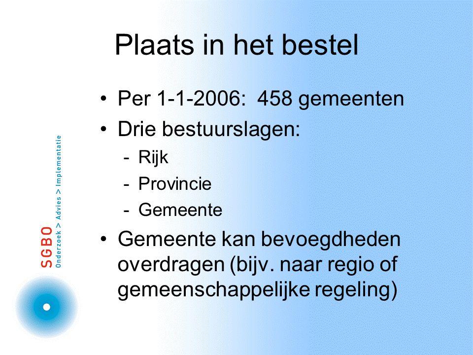Plaats in het bestel Per 1-1-2006: 458 gemeenten Drie bestuurslagen: -Rijk -Provincie -Gemeente Gemeente kan bevoegdheden overdragen (bijv.