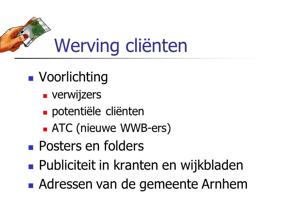 Werving cliënten Voorlichting verwijzers potentiële cliënten ATC (nieuwe WWB-ers) Posters en folders Publiciteit in kranten en wijkbladen Adressen van