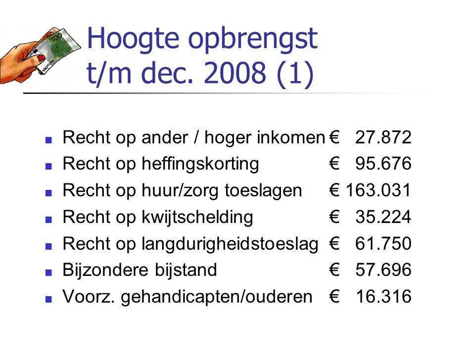 Hoogte opbrengst t/m dec. 2008 (1) Recht op ander / hoger inkomen€ 27.872 Recht op heffingskorting € 95.676 Recht op huur/zorg toeslagen€ 163.031 Rech