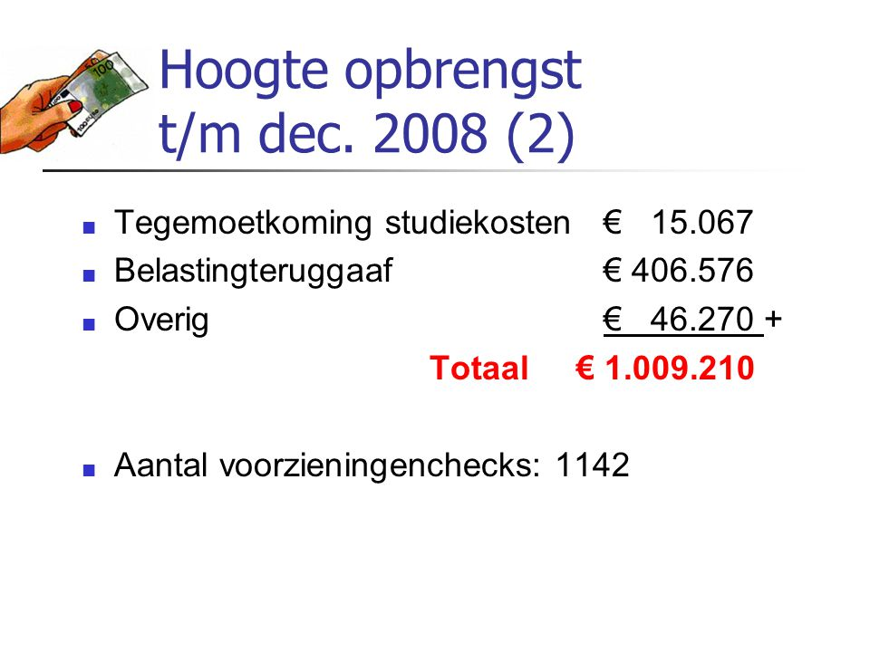 Hoogte opbrengst t/m dec. 2008 (2) Tegemoetkoming studiekosten€ 15.067 Belastingteruggaaf€ 406.576 Overig€ 46.270 + Totaal € 1.009.210 Aantal voorzien