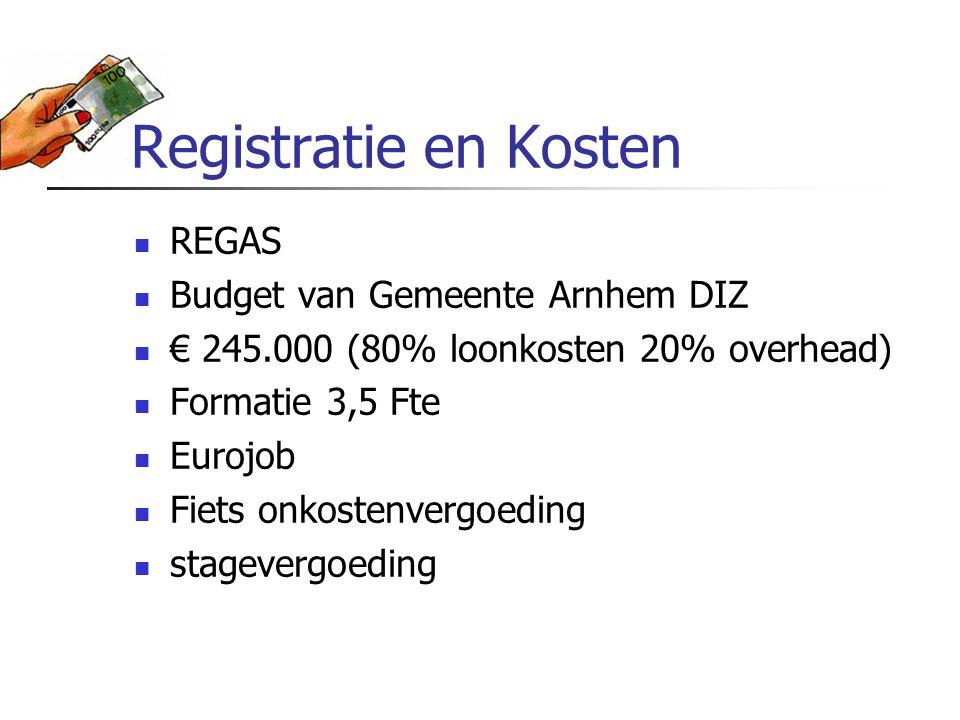 Registratie en Kosten REGAS Budget van Gemeente Arnhem DIZ € 245.000 (80% loonkosten 20% overhead) Formatie 3,5 Fte Eurojob Fiets onkostenvergoeding s