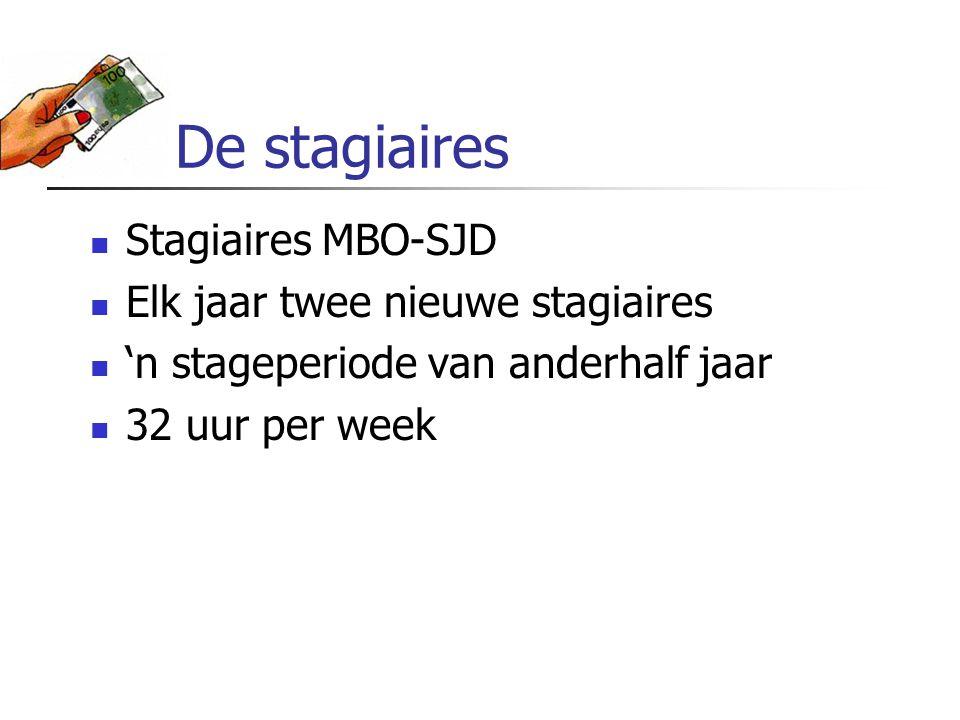 De stagiaires Stagiaires MBO-SJD Elk jaar twee nieuwe stagiaires 'n stageperiode van anderhalf jaar 32 uur per week