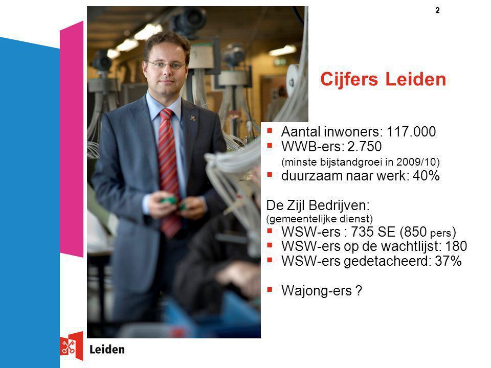 2 Cijfers Leiden  Aantal inwoners: 117.000  WWB-ers: 2.750 (minste bijstandgroei in 2009/10)  duurzaam naar werk: 40% De Zijl Bedrijven: (gemeentelijke dienst)  WSW-ers : 735 SE (850 pers )  WSW-ers op de wachtlijst: 180  WSW-ers gedetacheerd: 37%  Wajong-ers