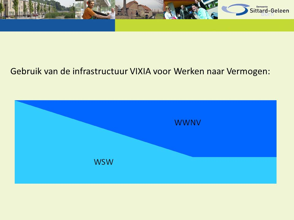 Gebruik van de infrastructuur VIXIA voor Werken naar Vermogen: