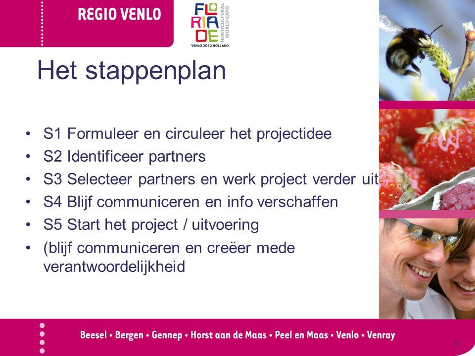 Het stappenplan S1 Formuleer en circuleer het projectidee S2 Identificeer partners S3 Selecteer partners en werk project verder uit S4 Blijf communiceren en info verschaffen S5 Start het project / uitvoering (blijf communiceren en creëer mede verantwoordelijkheid 14