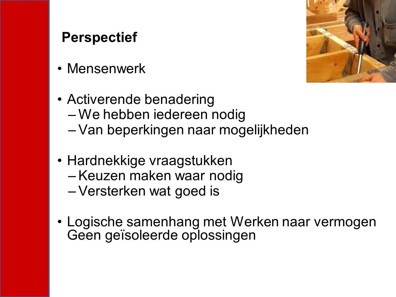 Perspectief Mensenwerk Activerende benadering –We hebben iedereen nodig –Van beperkingen naar mogelijkheden Hardnekkige vraagstukken –Keuzen maken waa