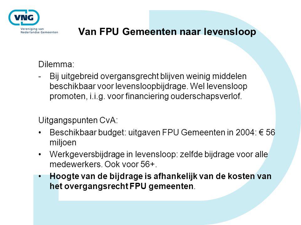 Van FPU Gemeenten naar levensloop Dilemma: -Bij uitgebreid overgansgrecht blijven weinig middelen beschikbaar voor levensloopbijdrage. Wel levensloop