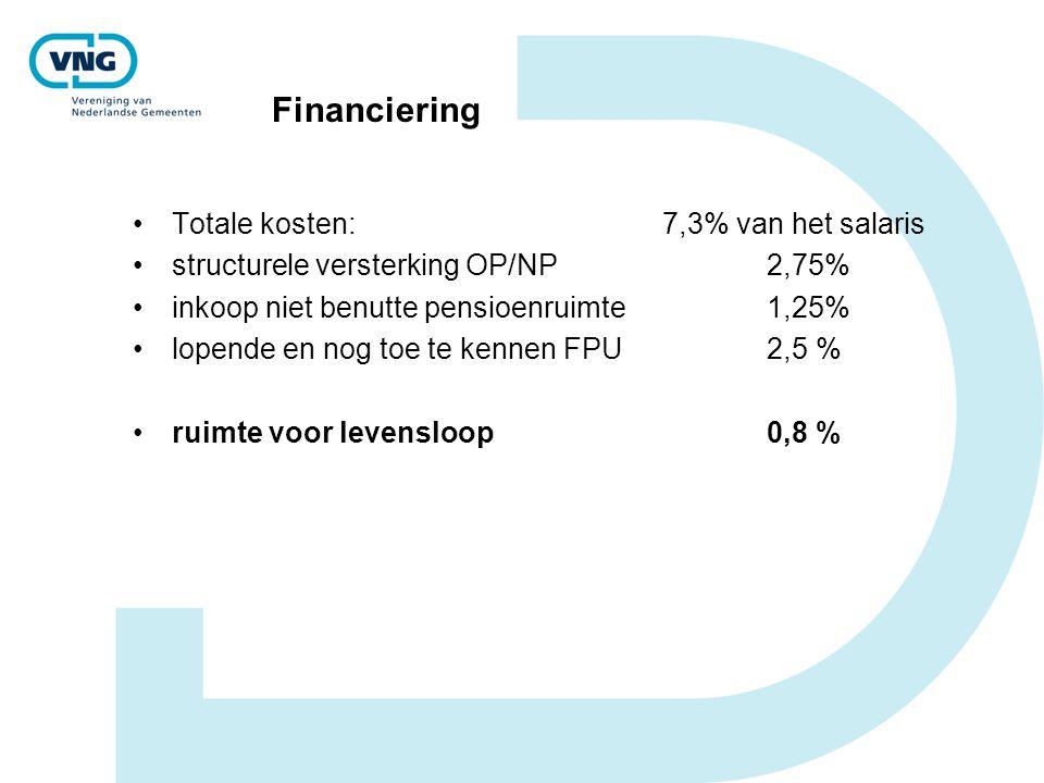 Financiering Totale kosten: 7,3% van het salaris structurele versterking OP/NP 2,75% inkoop niet benutte pensioenruimte 1,25% lopende en nog toe te ke