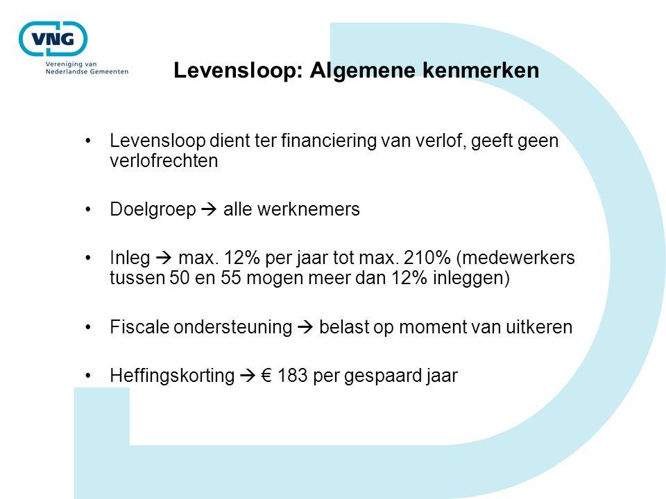 Levensloop: Algemene kenmerken Levensloop dient ter financiering van verlof, geeft geen verlofrechten Doelgroep  alle werknemers Inleg  max. 12% per