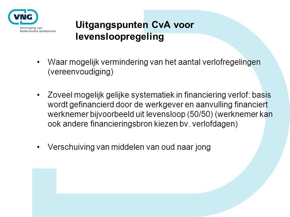Uitgangspunten CvA voor levensloopregeling Waar mogelijk vermindering van het aantal verlofregelingen (vereenvoudiging) Zoveel mogelijk gelijke system