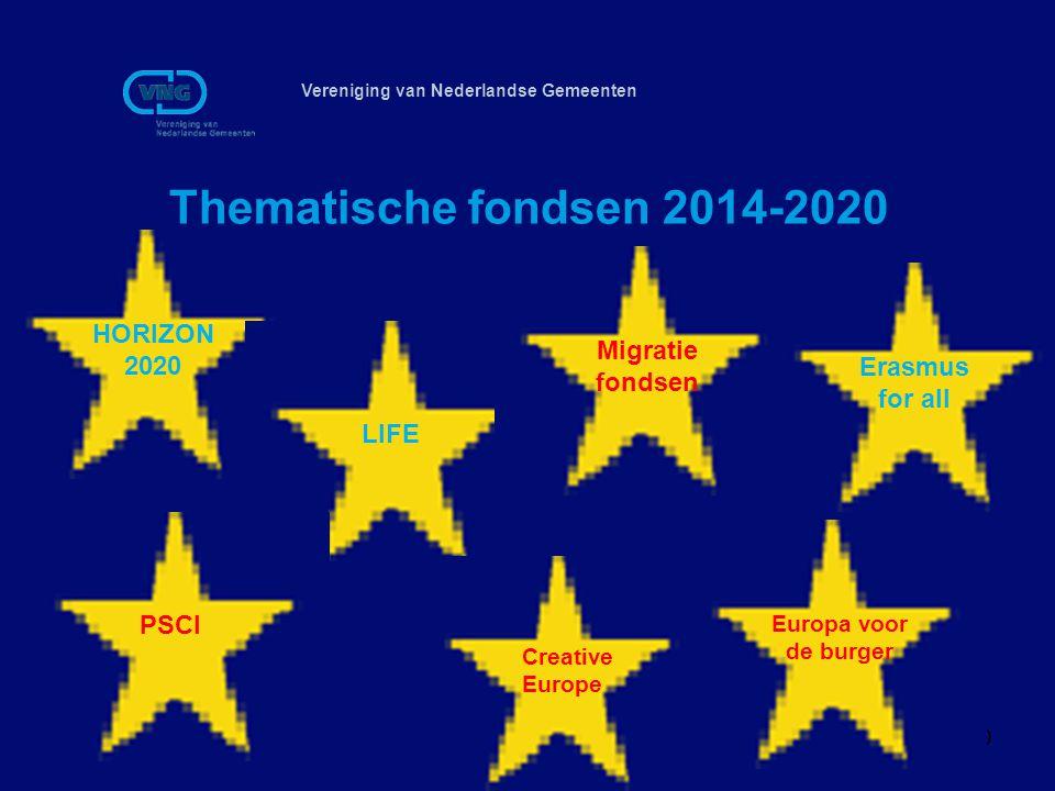 Vereniging van Nederlandse Gemeenten Thematische fondsen 2014-2020 10 HORIZON 2020 LIFE Migratie fondsen Erasmus for all PSCI Europa voor de burger Creative Europe