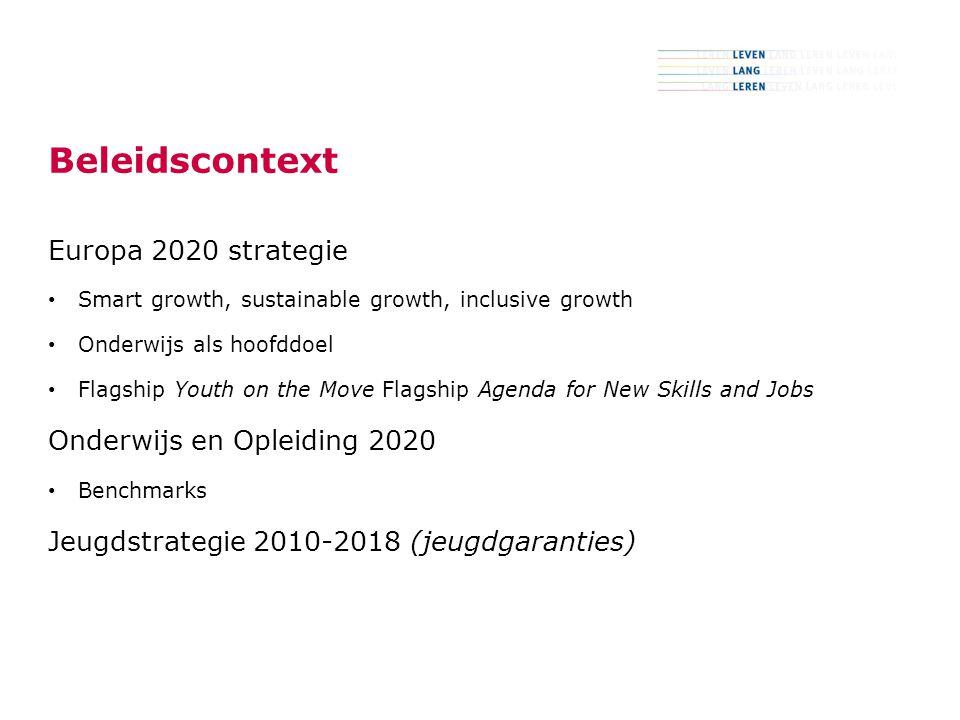 3 Leven Lang Leren programma (2007-2013) 2007-2013: € 7 miljard In NL: Comenius (basis- en voortgezet onderwijs) – Europees Platform Grundtvig (volwasseneneducatie) – Europees Platform Leonardo da Vinci (beroepsonderwijs) – CINOP Internationaal Agentschap Erasmus (hoger onderwijs) - Nuffic