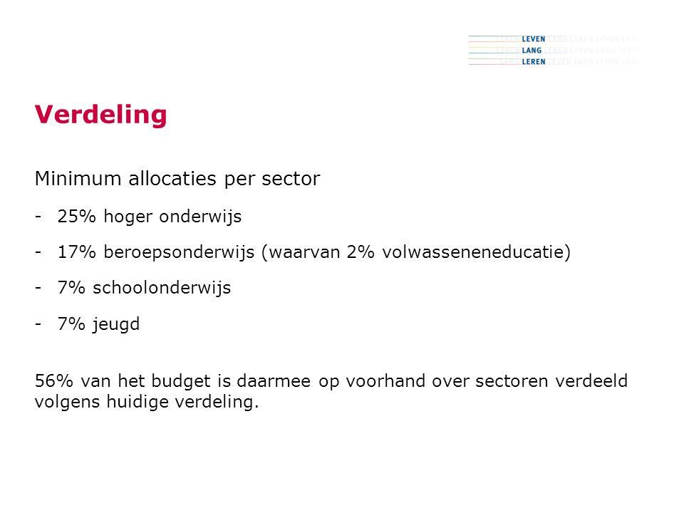 8 Verdeling Minimum allocaties per sector -25% hoger onderwijs -17% beroepsonderwijs (waarvan 2% volwasseneneducatie) -7% schoolonderwijs -7% jeugd 56% van het budget is daarmee op voorhand over sectoren verdeeld volgens huidige verdeling.