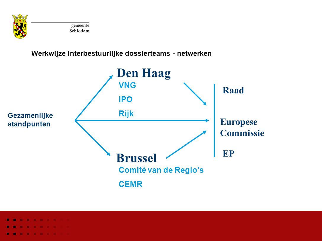 Werkwijze interbestuurlijke dossierteams - netwerken Gezamenlijke standpunten Den Haag Brussel Raad Europese Commissie EP VNG IPO Rijk Comité van de Regio's CEMR