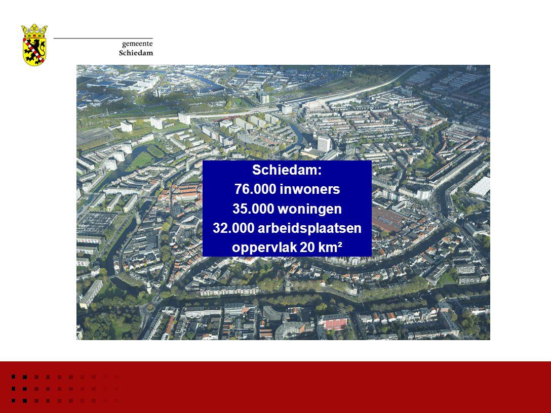 Schiedam: 76.000 inwoners 35.000 woningen 32.000 arbeidsplaatsen oppervlak 20 km²
