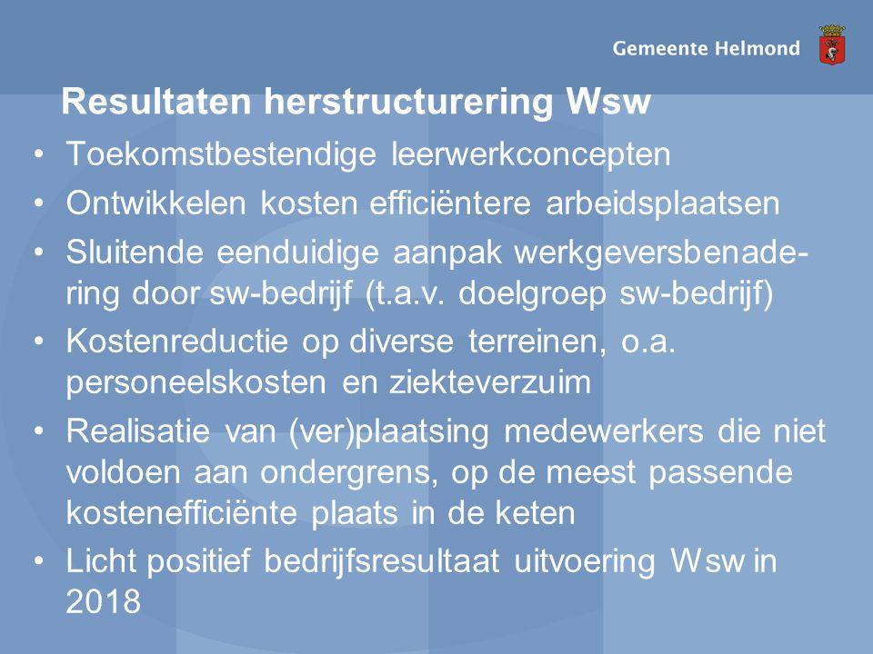 Resultaten herstructurering Wsw Toekomstbestendige leerwerkconcepten Ontwikkelen kosten efficiëntere arbeidsplaatsen Sluitende eenduidige aanpak werkgeversbenade- ring door sw-bedrijf (t.a.v.