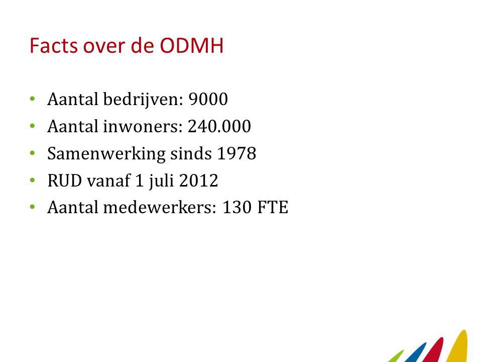 Facts over de ODMH Aantal bedrijven: 9000 Aantal inwoners: 240.000 Samenwerking sinds 1978 RUD vanaf 1 juli 2012 Aantal medewerkers: 130 FTE
