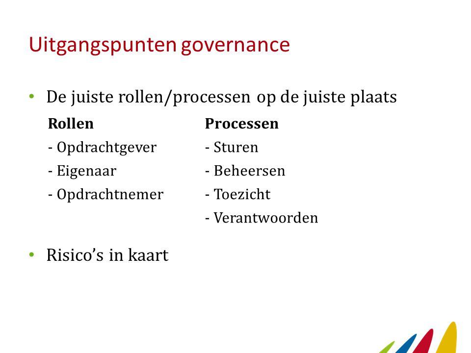 Uitgangspunten governance De juiste rollen/processen op de juiste plaats Risico's in kaart RollenProcessen - Opdrachtgever- Sturen - Eigenaar- Beheers