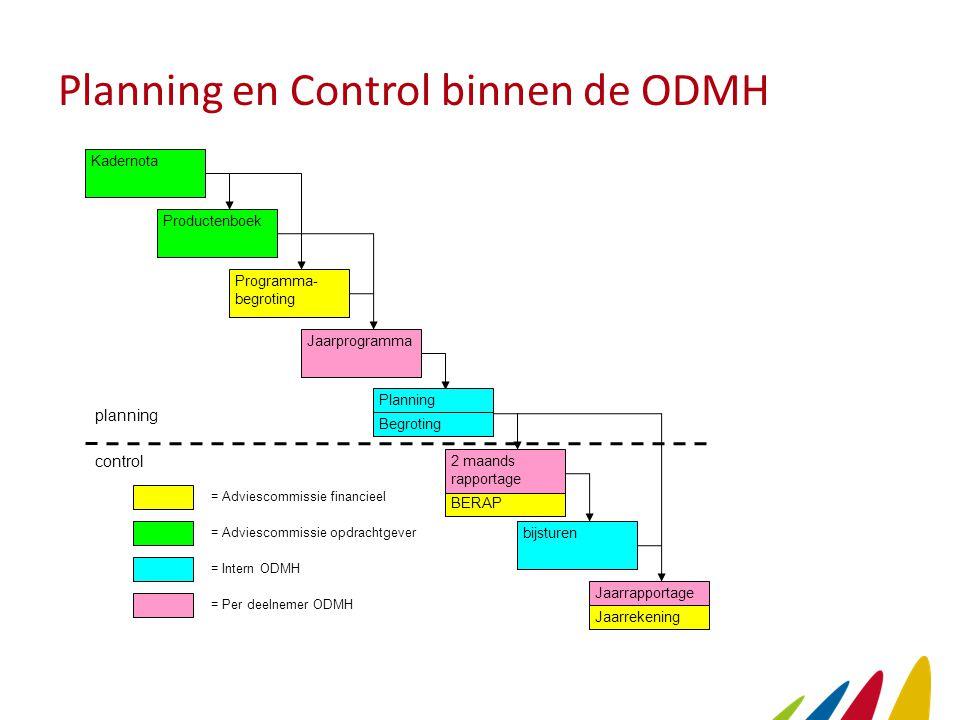 Planning en Control binnen de ODMH Kadernota Productenboek Programma- begroting 2 maands rapportage + M BERAP Begroting Jaarrapportage bijsturen = Adv