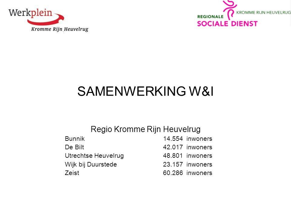 SAMENWERKING W&I Regio Kromme Rijn Heuvelrug Bunnik14.554 inwoners De Bilt42.017 inwoners Utrechtse Heuvelrug48.801 inwoners Wijk bij Duurstede23.157 inwoners Zeist60.286 inwoners