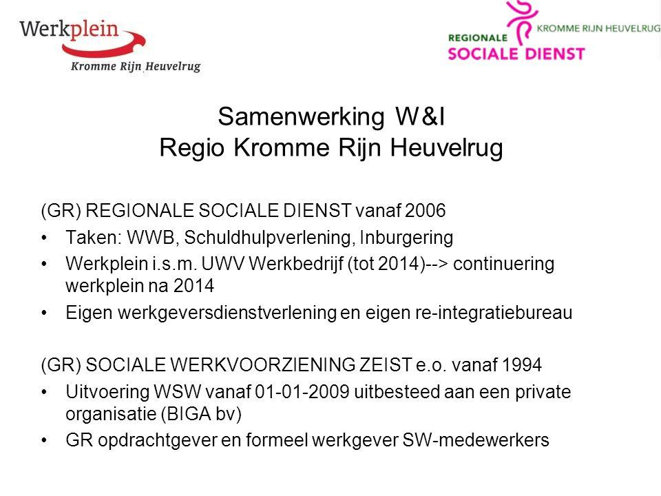 Samenwerking W&I Regio Kromme Rijn Heuvelrug (GR) REGIONALE SOCIALE DIENST vanaf 2006 Taken: WWB, Schuldhulpverlening, Inburgering Werkplein i.s.m.