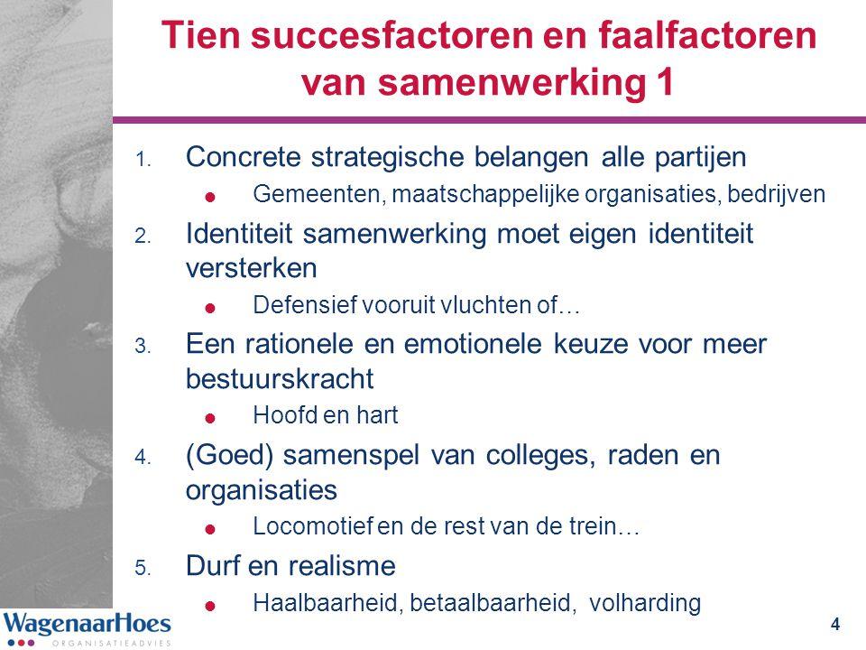 Tien succesfactoren en faalfactoren van samenwerking 1 1.