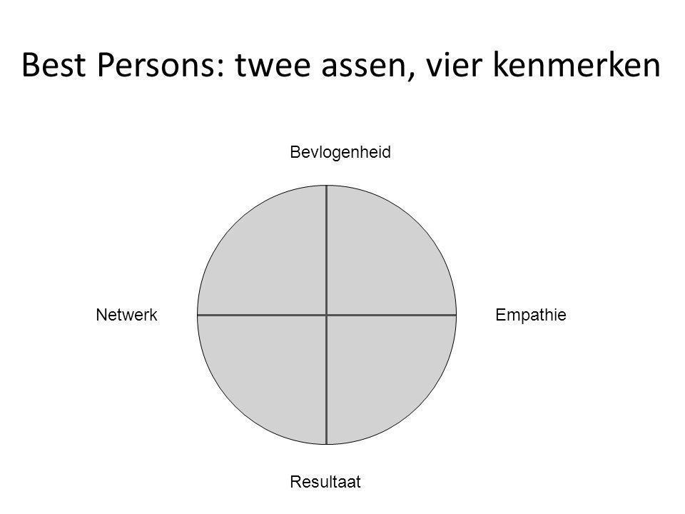 Best Persons: twee assen, vier kenmerken Bevlogenheid EmpathieNetwerk Resultaat