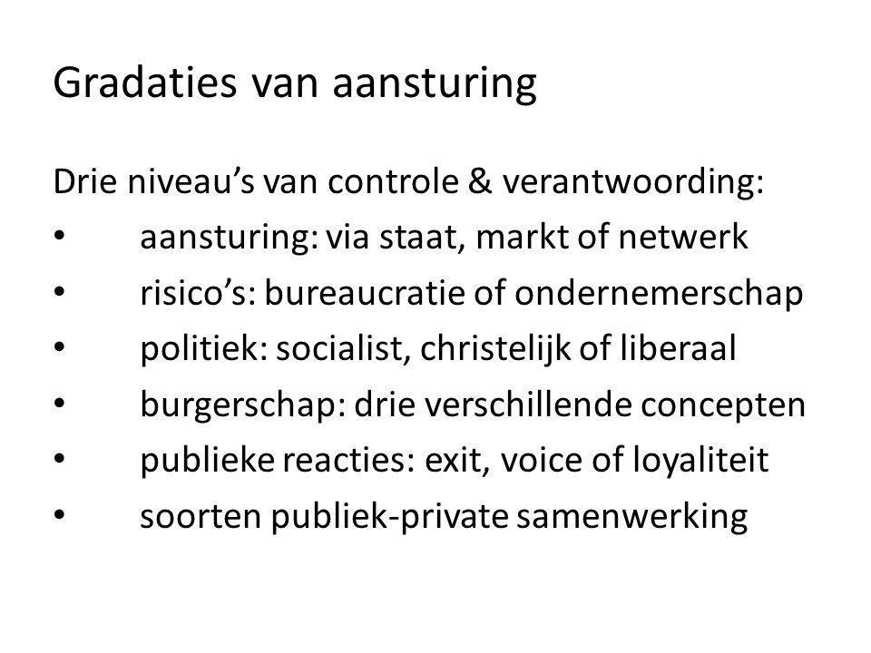 Gradaties van aansturing Drie niveau's van controle & verantwoording: aansturing: via staat, markt of netwerk risico's: bureaucratie of ondernemerscha