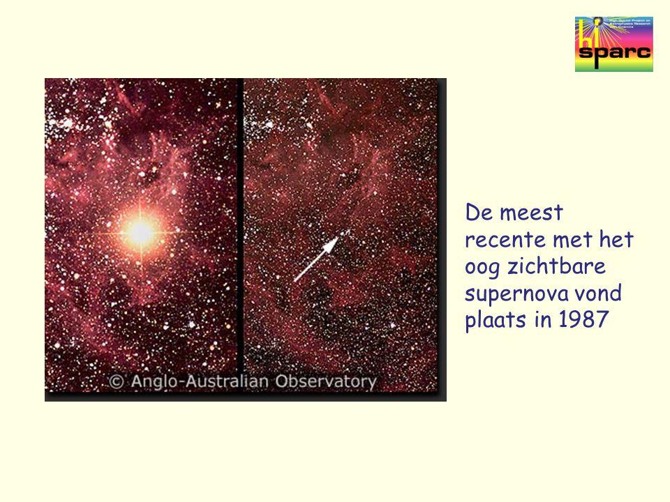 De meest recente met het oog zichtbare supernova vond plaats in 1987