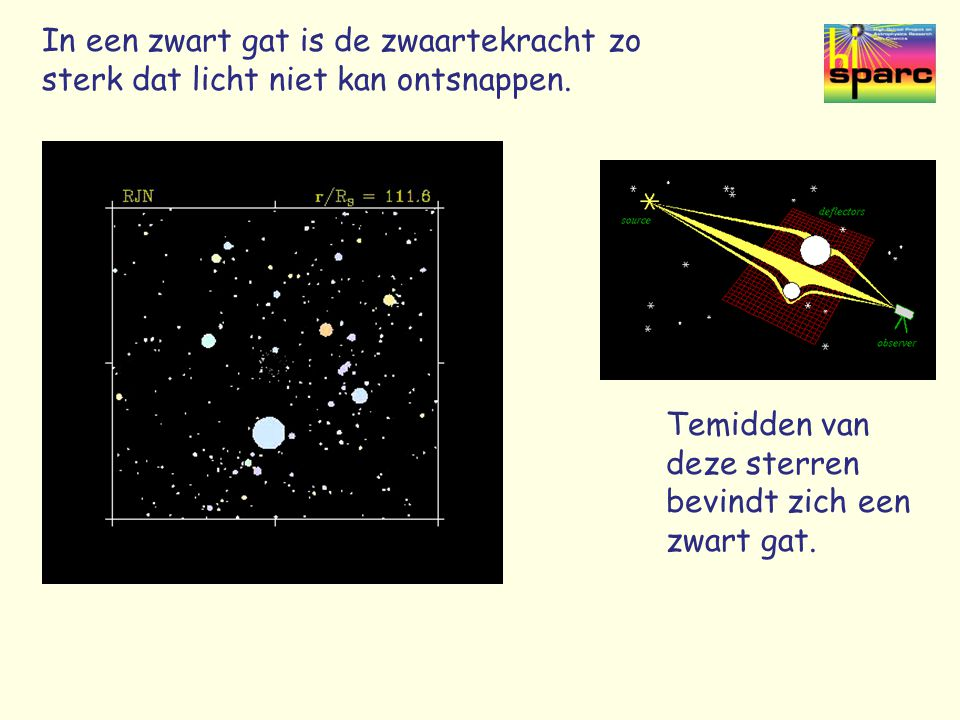 Temidden van deze sterren bevindt zich een zwart gat.