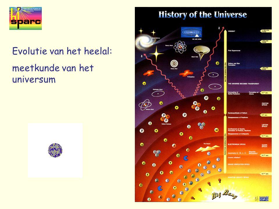 Evolutie van het heelal: meetkunde van het universum