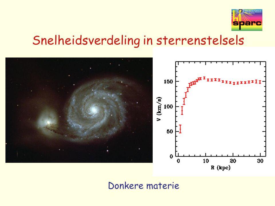 Snelheidsverdeling in sterrenstelsels Donkere materie