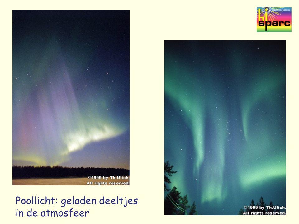 Poollicht: geladen deeltjes in de atmosfeer