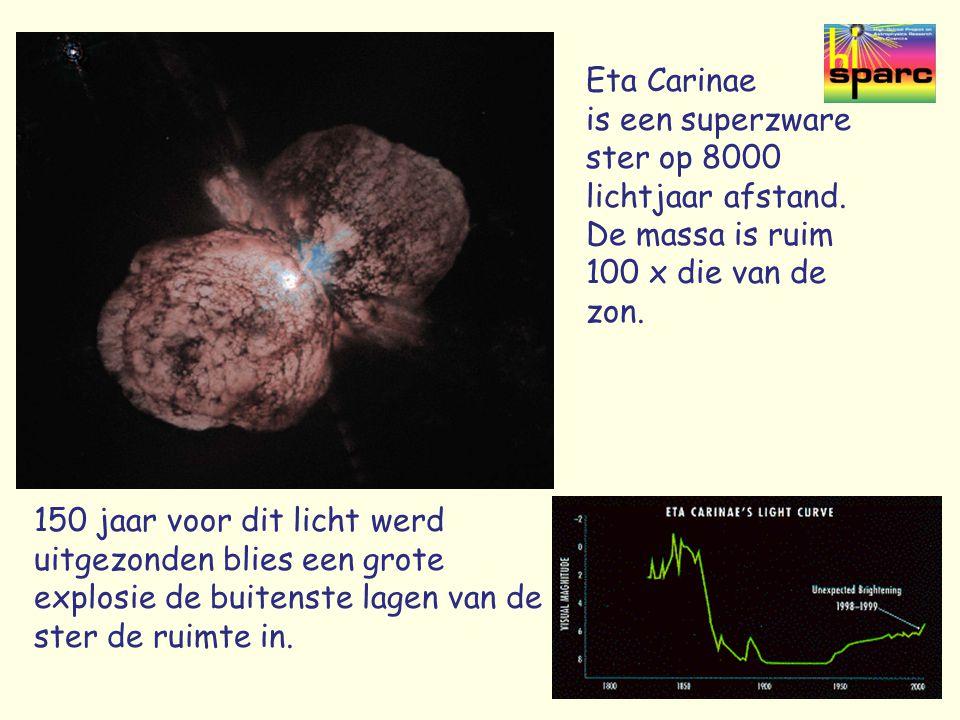 Eta Carinae is een superzware ster op 8000 lichtjaar afstand.