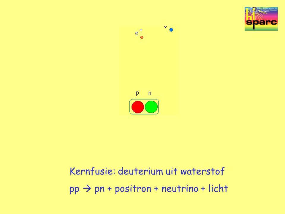 Kernfusie: deuterium uit waterstof pp  pn + positron + neutrino + licht