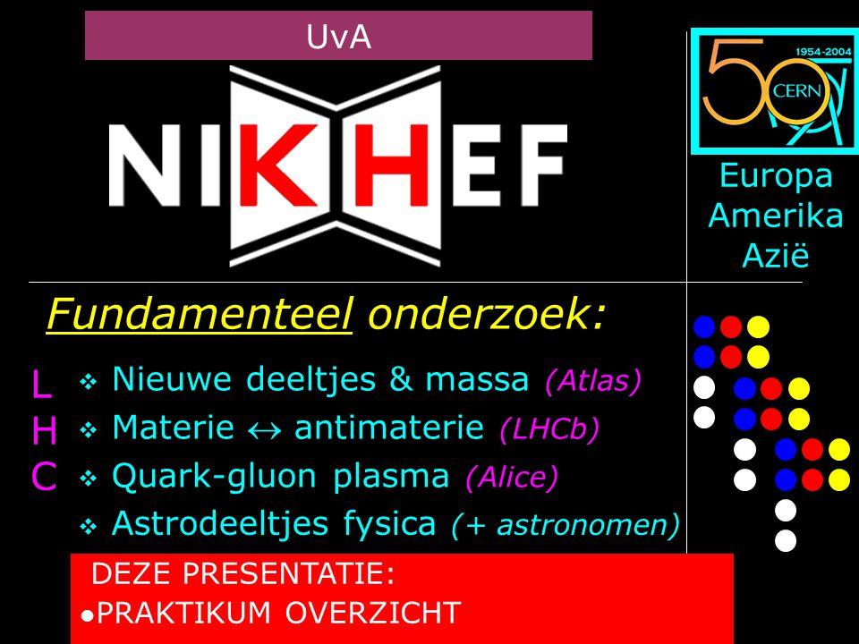 Fundamenteel onderzoek:  Nieuwe deeltjes & massa (Atlas)  Materie  antimaterie (LHCb)  Quark-gluon plasma (Alice) LHCLHC Europa Amerika Azië UvA  Astrodeeltjes fysica (+ astronomen) DEZE PRESENTATIE: PRAKTIKUM OVERZICHT