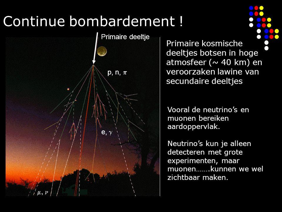 Continue bombardement ! Primaire kosmische deeltjes botsen in hoge atmosfeer (~ 40 km) en veroorzaken lawine van secundaire deeltjes Vooral de neutrin