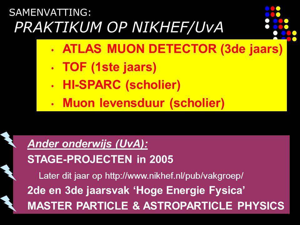SAMENVATTING: PRAKTIKUM OP NIKHEF/UvA ATLAS MUON DETECTOR (3de jaars) TOF (1ste jaars) HI-SPARC (scholier) Muon levensduur (scholier) Ander onderwijs