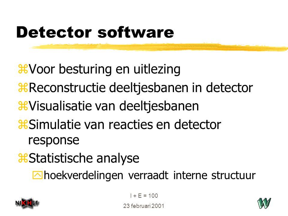 I + E = 100 23 februari 2001 Detector software zVoor besturing en uitlezing zReconstructie deeltjesbanen in detector zVisualisatie van deeltjesbanen zSimulatie van reacties en detector response zStatistische analyse yhoekverdelingen verraadt interne structuur