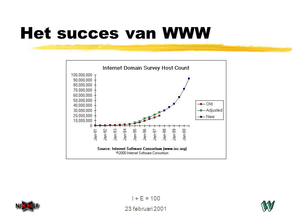 I + E = 100 23 februari 2001 Het succes van WWW
