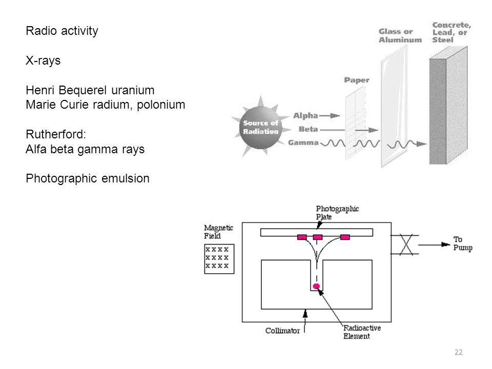 Radio activity X-rays Henri Bequerel uranium Marie Curie radium, polonium Rutherford: Alfa beta gamma rays Photographic emulsion 22