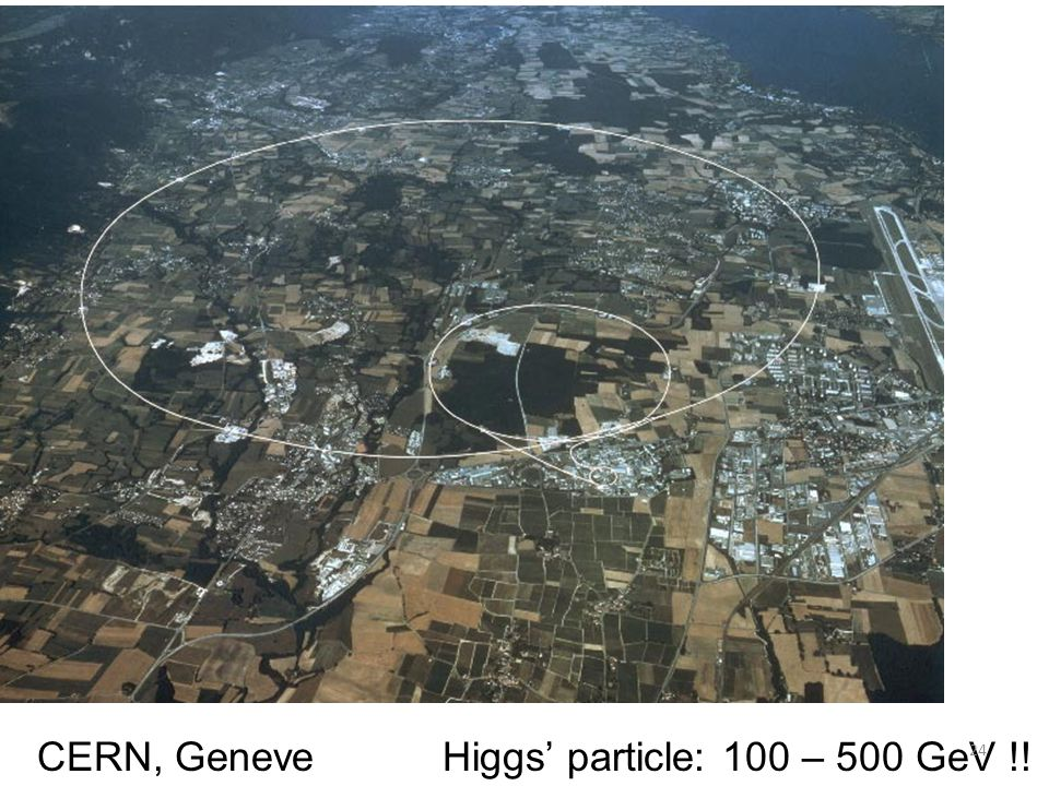 CERN, Geneve Higgs' particle: 100 – 500 GeV !! 24